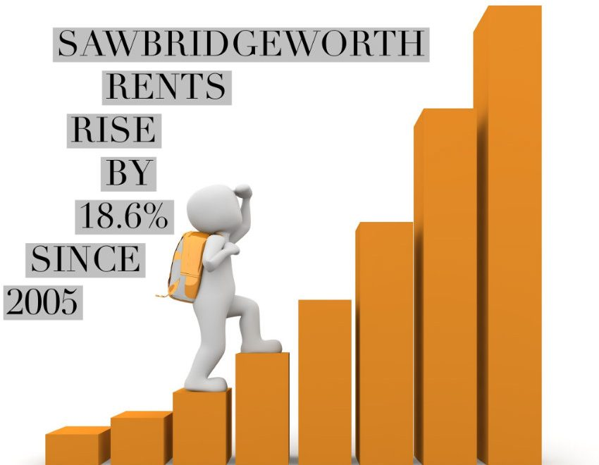 Sawbridgeworth Rents Rise By 18.6% Since 2005
